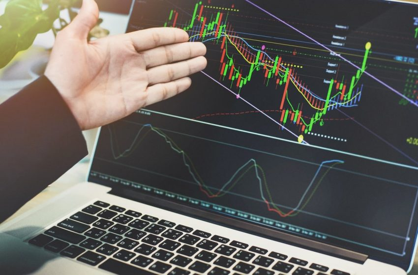 Learn technical indicators to Master trading !!!