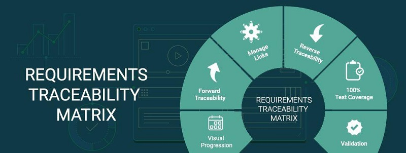 Requirements traceability matrix: what is it and why it is useful?