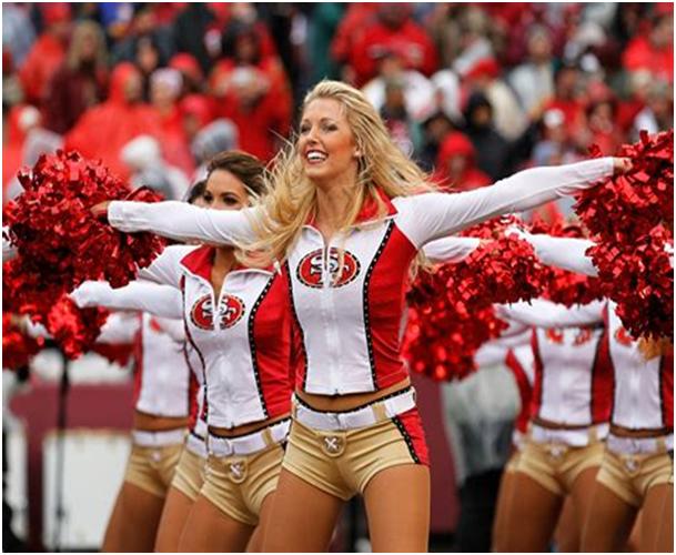 Exploring cheerleading fundraiser ideas
