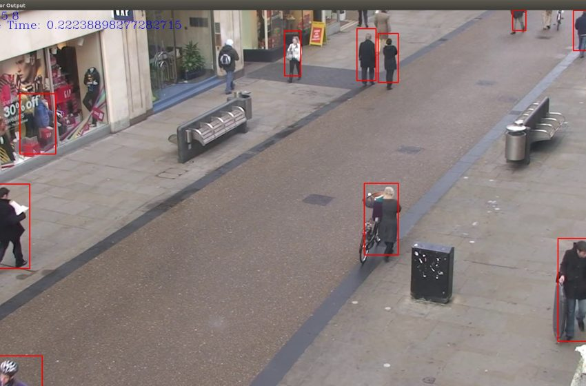 Human detection in surveillance videos and its applications